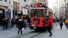 Taksim'de Ne Yapılır Nerede Gezilir?